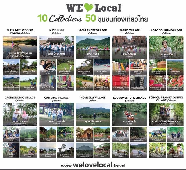 WE  LOVE LOCAL แคมเปญส่งเสริมท่องเที่ยวชุมชนไทยสำหรับตลาดองค์กร