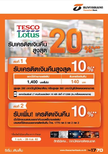 ลูกค้าบัตรเครดิตธนชาต ช็อปสินค้าที่ Tesco Lotus สุดคุ้ม รับเครดิตเงินคืน 2 ต่อ สูงสุด 20%