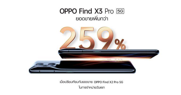 OPPO Find X3 Pro 5G สมาร์ทโฟนแฟล็กชิพที่สุดแห่งพันล้านสี พร้อมวางจำหน่ายแล้ววันนี้! ทั่วประเทศ