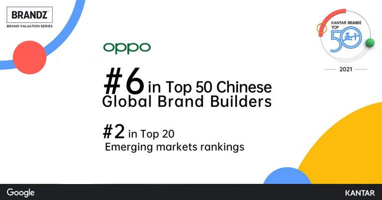 OPPO ขึ้นแท่นอันดับ 6 ใน 50 อันดับแรกของ KANTAR BrandZ™ Chinese Global Brand Builders 2021