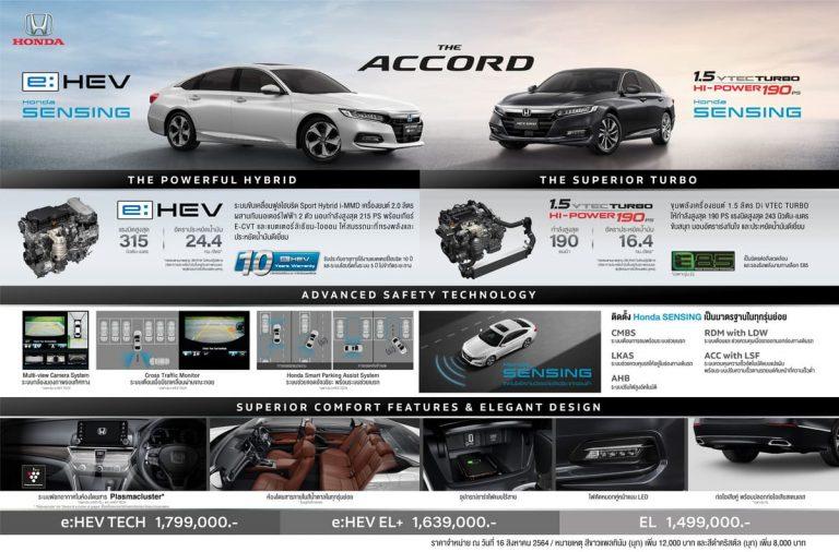 ฮอนด้า แอคคอร์ด ยกระดับความพรีเมียม และ Honda SENSING เปลี่ยนชื่อรุ่นไฮบริด เป็น e:HEV พร้อมตอบรับทุกไลฟ์สไตล์อย่างสมบูรณ์แบบ