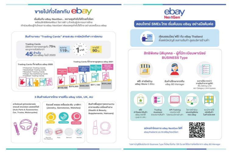 """อีเบย์ เปิดโครงการ """"eBay NextGen"""" หนุนธุรกิจ SMEs ไทยเปิดร้านขายตลาดโลก"""