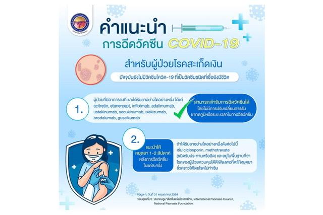 7 คำถามของโรคสะเก็ดเงินกับโควิด-19